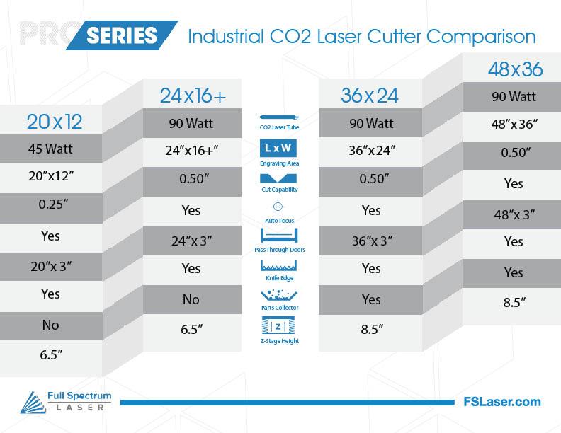 00033 Comparison Pro Chart_2