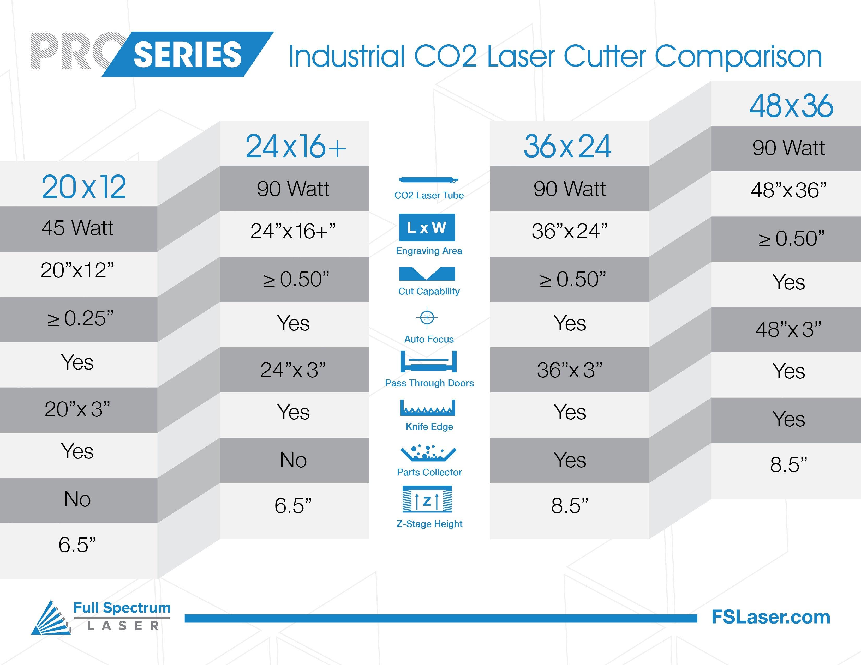Comparison Pro Chart.jpg