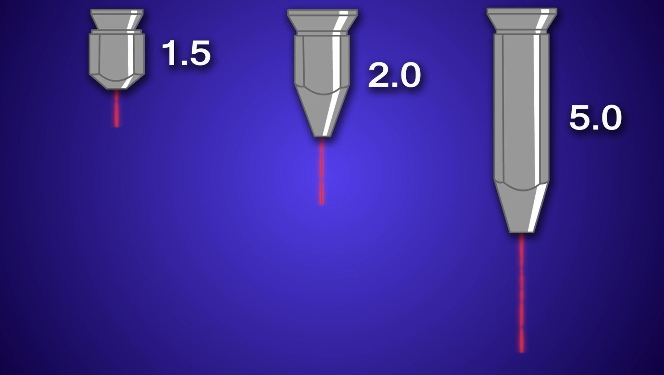 Lens Size Comparisons
