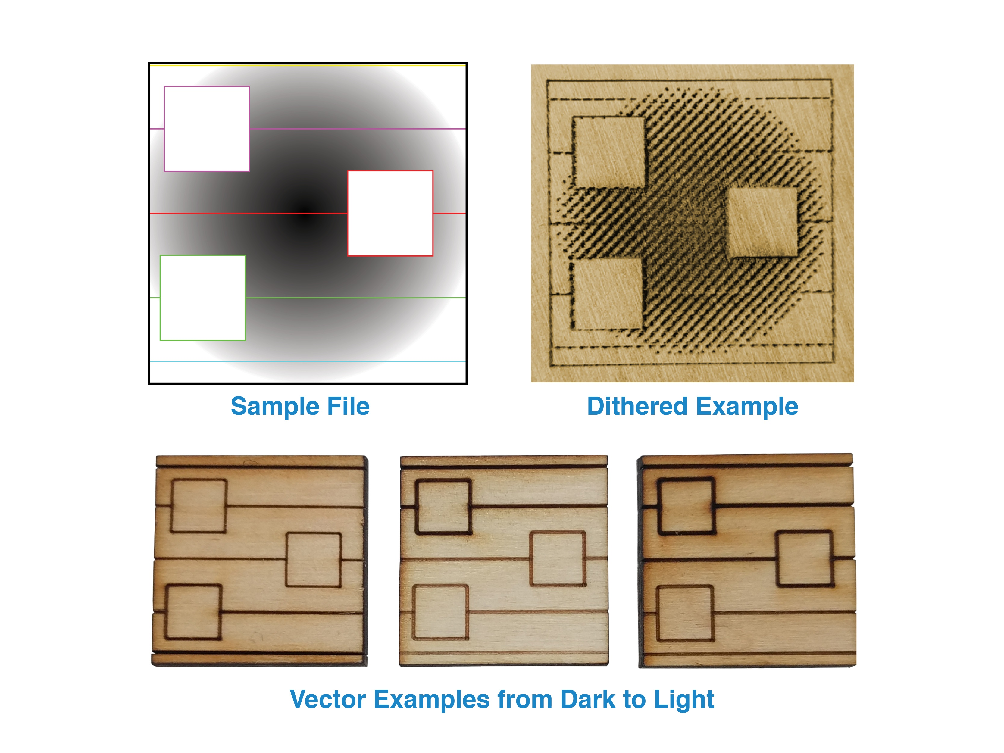 Results May Vary: Why You Should Do Material Tests